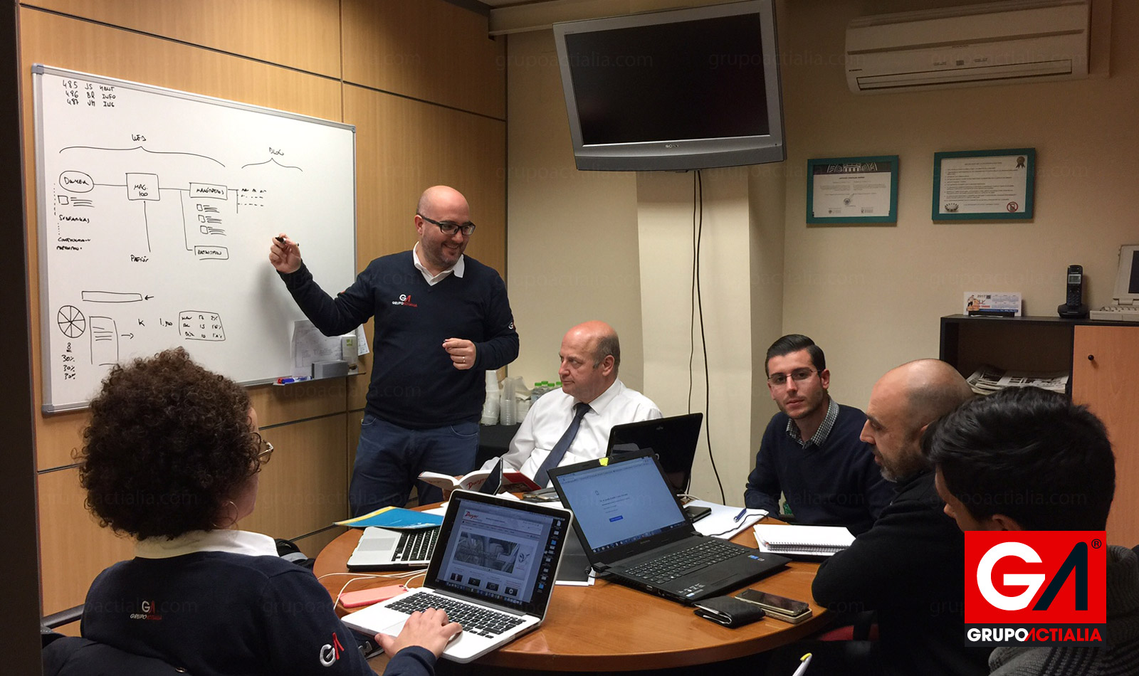 Grupo Actialia se reune en Valencia con SICO